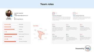 Employability Scan_team roles