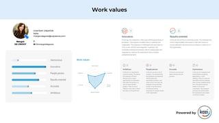 Employability Scan_work values